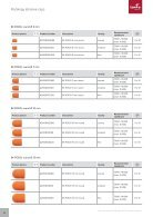 Lukas_Podo_Produktbroschuere_GB_3 - Page 6