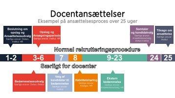 Docentansættelser v3