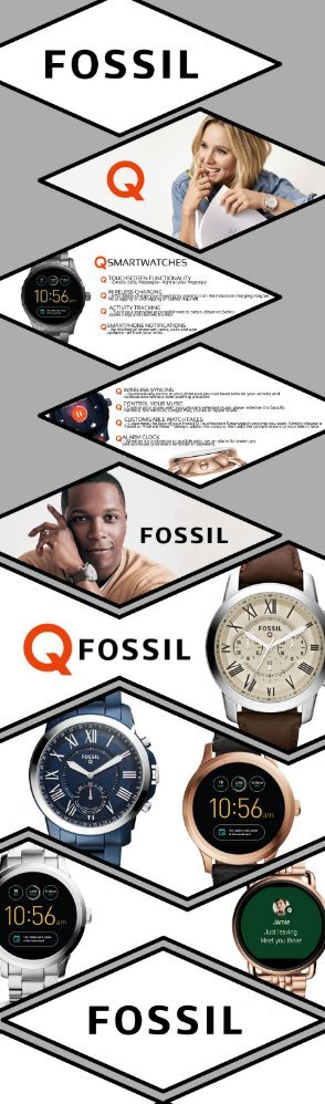 Fossil Watches Infographic