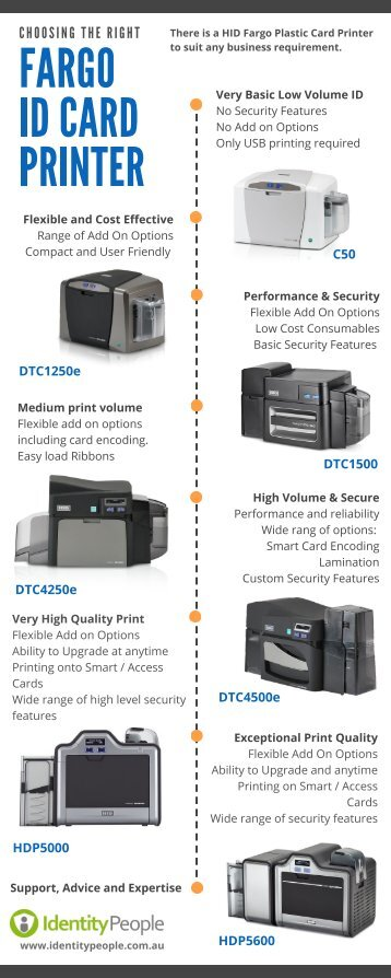 Choosing the right Fargo Plastic Card Printer