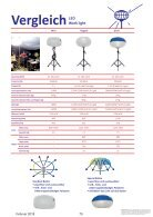 ONTOPx OT LED Work Lighting - Page 6