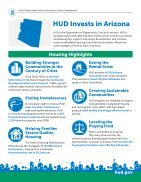 HUD Invests - Page 4