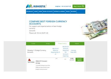 Compare current accounts in pakistan