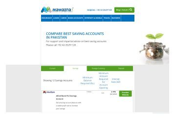 Best bank for savings account