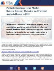 Portable Hardness Tester Market Drivers, Industry Overview and Forecast Analysis Report to 2021