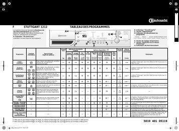 KitchenAid STUTTGART 1212 - STUTTGART 1212 FR (855456512100) Scheda programmi