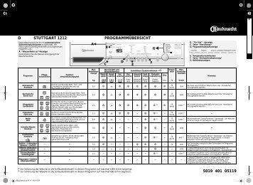 KitchenAid STUTTGART 1212 - STUTTGART 1212 DE (855456512100) Scheda programmi