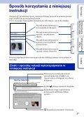 Sony NEX-C3D - NEX-C3D Consignes d'utilisation Polonais - Page 2