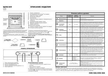 KitchenAid OVN 608 W - OVN 608 W RU (857923301010) Scheda programmi