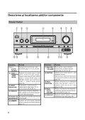 Sony STR-DH800 - STR-DH800 Mode d'emploi Roumain - Page 6