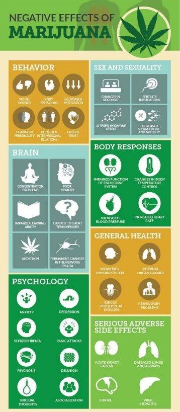 Marijuana Addiction Helpline  CALL 1-855-997-1492