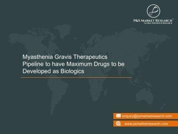 Myasthenia Gravis Therapeutics Pipeline