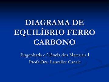 Aula 3-Diagrama Ferro Carbono