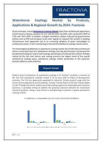 Waterborne Coatings Market Update, Analysis, Forecast, 2017 – 2024