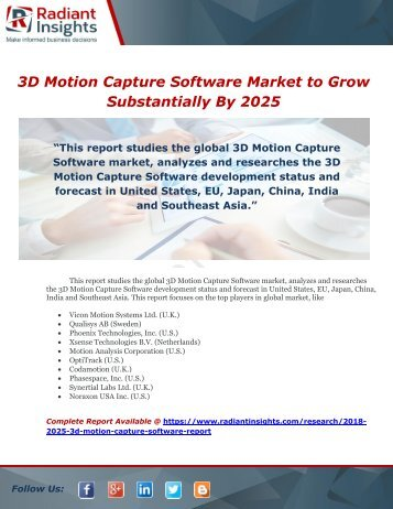 3D Motion Capture Software Market to Grow Substantially By 2025