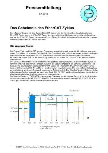 Geheimnis des EtherCAT Zyklus