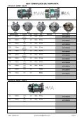 2018's Industrial Refrigeration RPL Clima Catalog - Page 3