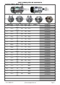 2018's Industrial Refrigeration RPL Clima Catalog - Page 4