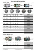 2018's Industrial Refrigeration RPL Clima Catalog - Page 5