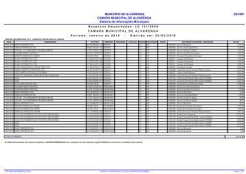 Despesas Empenhadas Camara Municipal de Alvarenga - Janeiro 2018