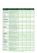 Overzicht bedrijven Offshore Windenergie NL, 08-2011.pdf - Flow - Page 4