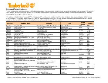 Q1 2009 Factory list formatted - Timberland Responsibility