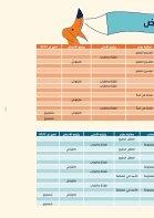 مهرجان حيفا الدولي 28 لمسرح الأطفال - Page 4