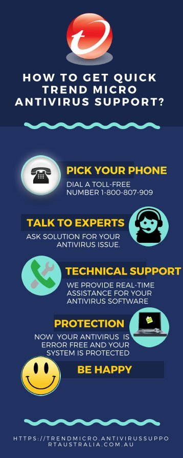 How To Get Quick Trend Micro Antivirus Support?
