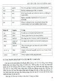Cấu tạo từ tiếng anh THPT The Windy (2011) - Page 6
