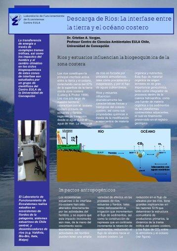 Descarga de Ríos: La interfase entre la tierra y el océano costero