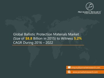 Global Ballistic Protection Materials Market