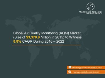 Air Quality Monitoring Industry Research Report 2022
