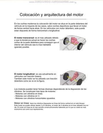 manual-motores-distribucion-tipos-ciclos-curvas-sistemas-electrico-encendido-inyeccion-electronica-alimentacion-sensores