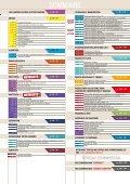Catalogue général ALTRAD PLETTAC MEFRAN 2018 - Page 5