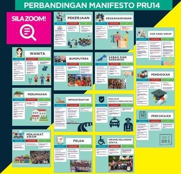 Perbandingan Manifesto by MPNPoll