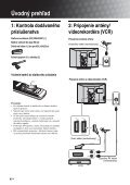 Sony KDL-26U2530 - KDL-26U2530 Mode d'emploi Slovaque - Page 4