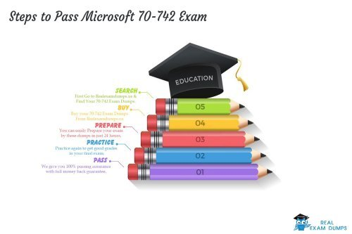 70-742 Dumps | Free Microsoft 2018 70-742 Exam Dumps – RealExamDumps us