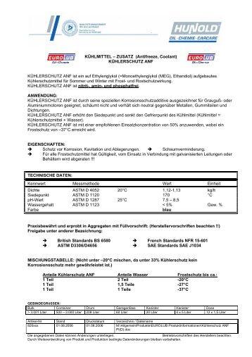 Kühlerschutz ANF PI(D)