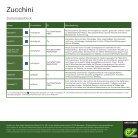 Zucchini Leaflet 2018 - Seite 2