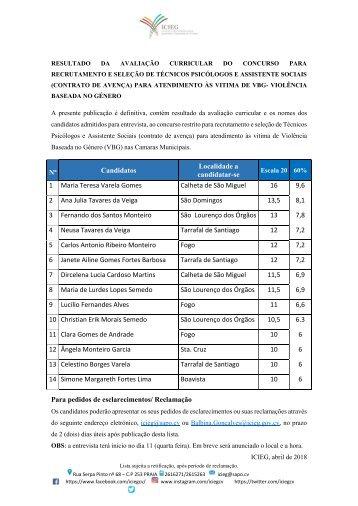 ICIEG Lista Avaliaçao Curricular Após Reclamação 9 de Abril 2018