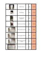 CATALAGO DE BYOC .2 - Page 3