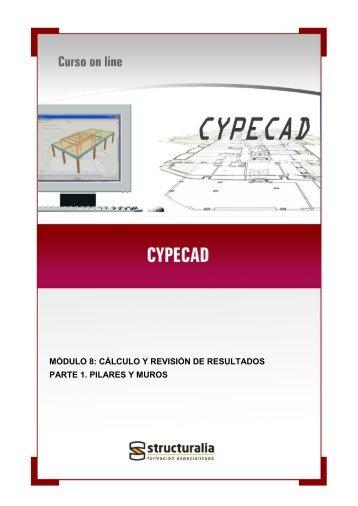 doc_cyp8