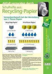 Recycling-Papier - Clever einkaufen für die Schule