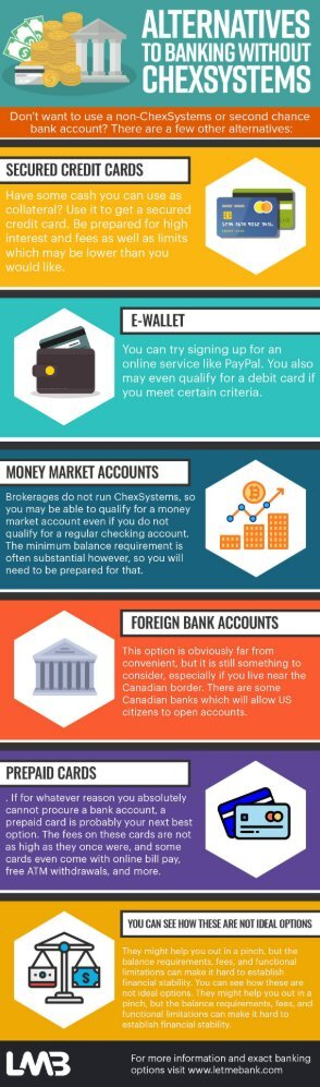 Alternatives to Banking Without ChexSystems