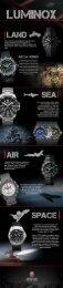 Luminox Watches Infographic