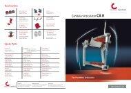 Candulor Articulator CA II