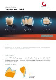 Candulor NFC® Teeth
