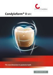 The new dimension in posterior teeth Condyloform - Candulor