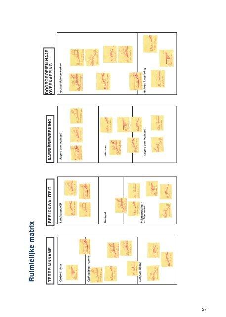 Catalogus leefbaarheidsmaatregelen Ringzone