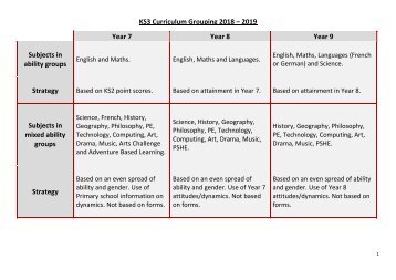 KS3 Grouping 2018-19 - parent summary